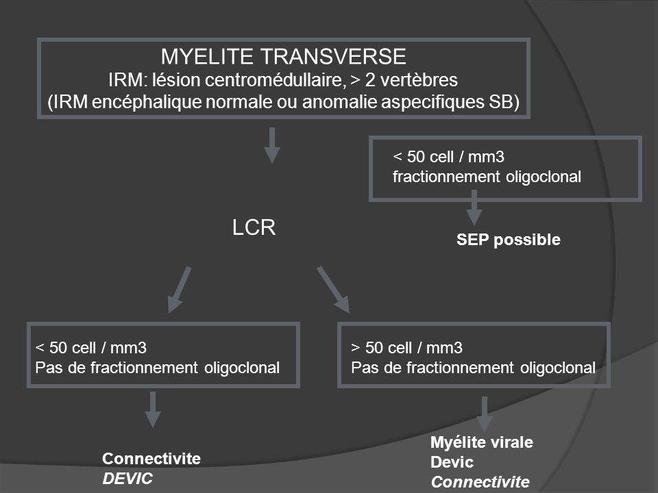 LCR Connectivite DEVIC < 50 cell / mm3 Pas de fractionnement oligoclonal Myélite virale Devic Connectivite MYELITE TRANSVERSE IRM: lésion centromédull