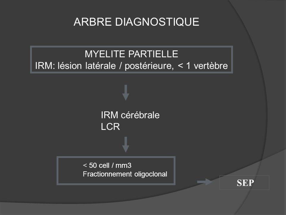 IRM cérébrale LCR < 50 cell / mm3 Fractionnement oligoclonal SEP MYELITE PARTIELLE IRM: lésion latérale / postérieure, < 1 vertèbre ARBRE DIAGNOSTIQUE
