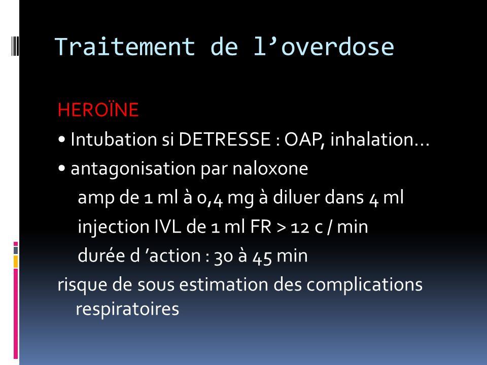 Traitement de loverdose HEROÏNE Intubation si DETRESSE : OAP, inhalation... antagonisation par naloxone amp de 1 ml à 0,4 mg à diluer dans 4 ml inject
