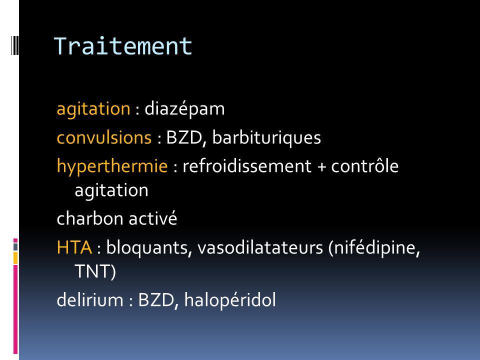 Traitement agitation : diazépam convulsions : BZD, barbituriques hyperthermie : refroidissement + contrôle agitation charbon activé HTA : bloquants, v