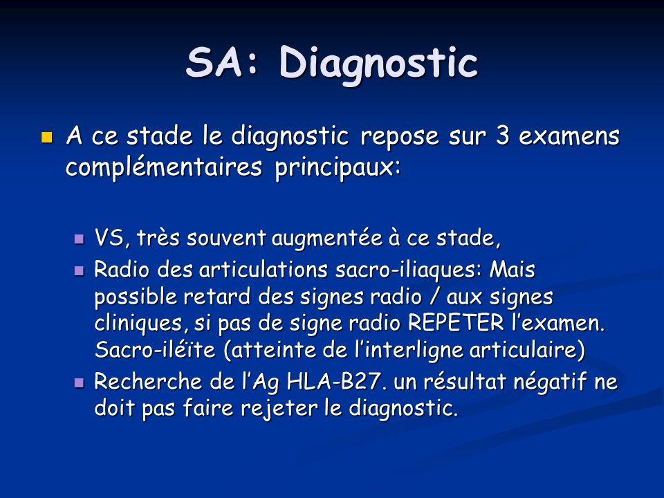 SA: Diagnostic A ce stade le diagnostic repose sur 3 examens complémentaires principaux: A ce stade le diagnostic repose sur 3 examens complémentaires