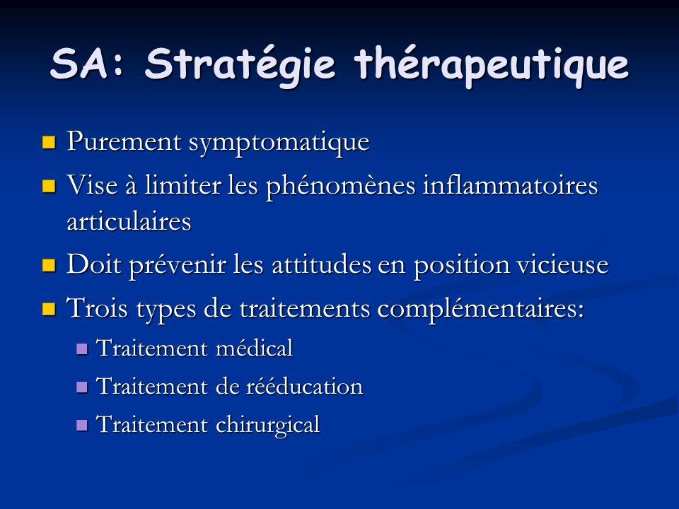 SA: Stratégie thérapeutique Purement symptomatique Purement symptomatique Vise à limiter les phénomènes inflammatoires articulaires Vise à limiter les