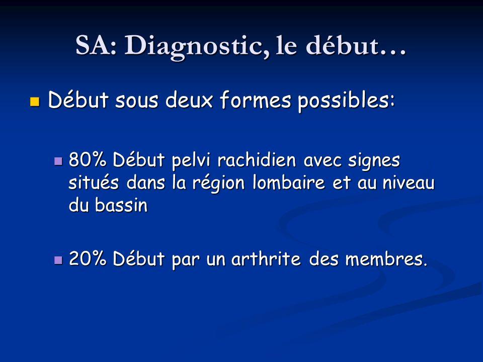 SA: Diagnostic, le début… Début sous deux formes possibles: Début sous deux formes possibles: 80% Début pelvi rachidien avec signes situés dans la rég
