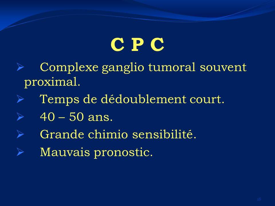 C P C Complexe ganglio tumoral souvent proximal. Temps de dédoublement court. 40 – 50 ans. Grande chimio sensibilité. Mauvais pronostic. 16