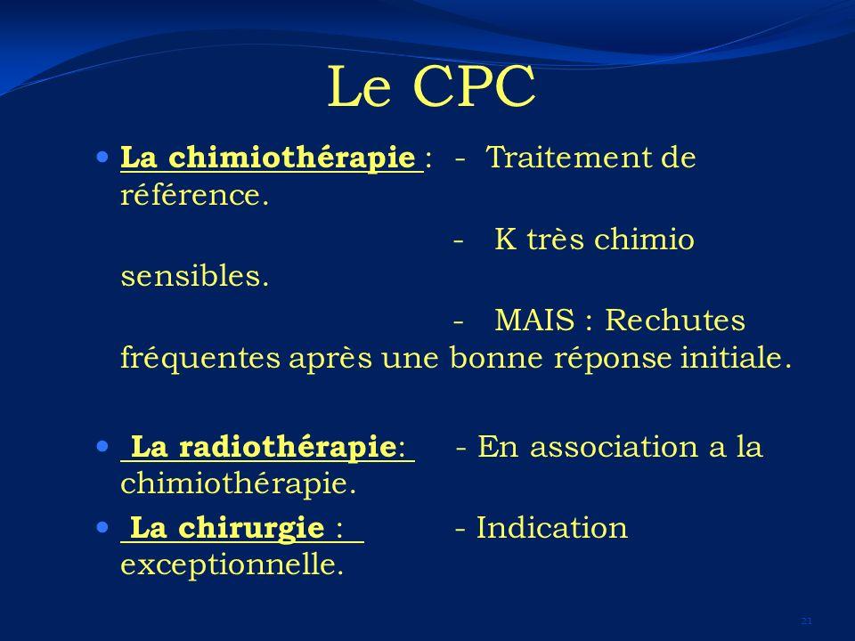 Le CPC La chimiothérapie : - Traitement de référence. - K très chimio sensibles. - MAIS : Rechutes fréquentes après une bonne réponse initiale. La rad