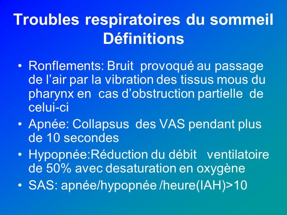 Troubles respiratoires du sommeil Définitions Ronflements: Bruit provoqué au passage de lair par la vibration des tissus mous du pharynx en cas dobstr
