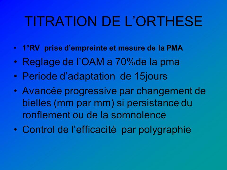 TITRATION DE LORTHESE 1°RV prise dempreinte et mesure de la PMA Reglage de lOAM a 70%de la pma Periode dadaptation de 15jours Avancée progressive par