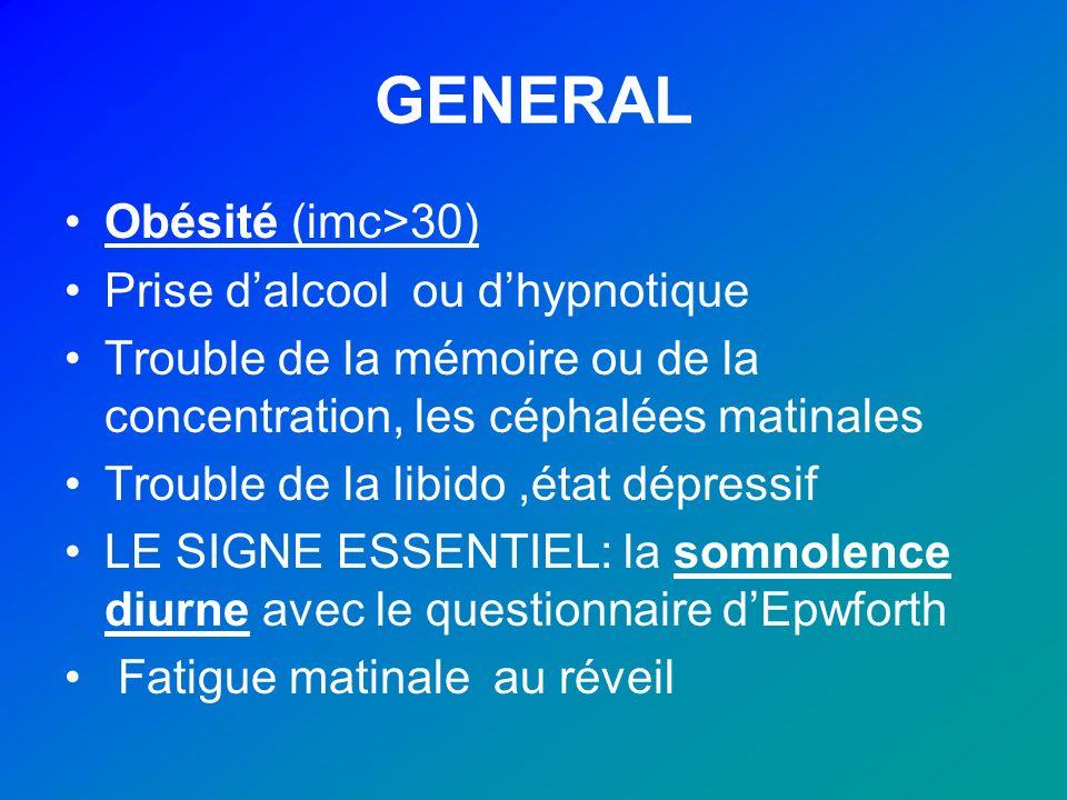 GENERAL Obésité (imc>30) Prise dalcool ou dhypnotique Trouble de la mémoire ou de la concentration, les céphalées matinales Trouble de la libido,état