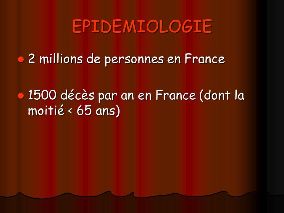 EPIDEMIOLOGIE 2 millions de personnes en France 2 millions de personnes en France 1500 décès par an en France (dont la moitié < 65 ans) 1500 décès par