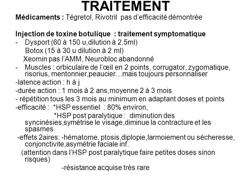 TRAITEMENT Médicaments : Tégretol, Rivotril pas defficacité démontrée Injection de toxine botulique : traitement symptomatique -Dysport (60 à 150 u,di