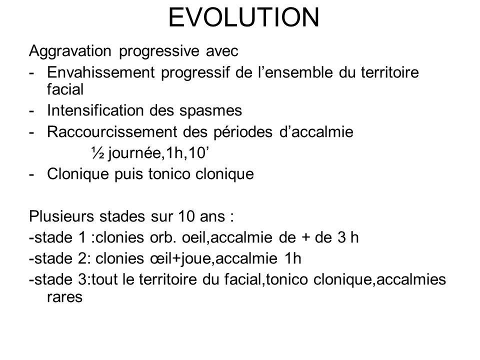 EVOLUTION Aggravation progressive avec -Envahissement progressif de lensemble du territoire facial -Intensification des spasmes -Raccourcissement des