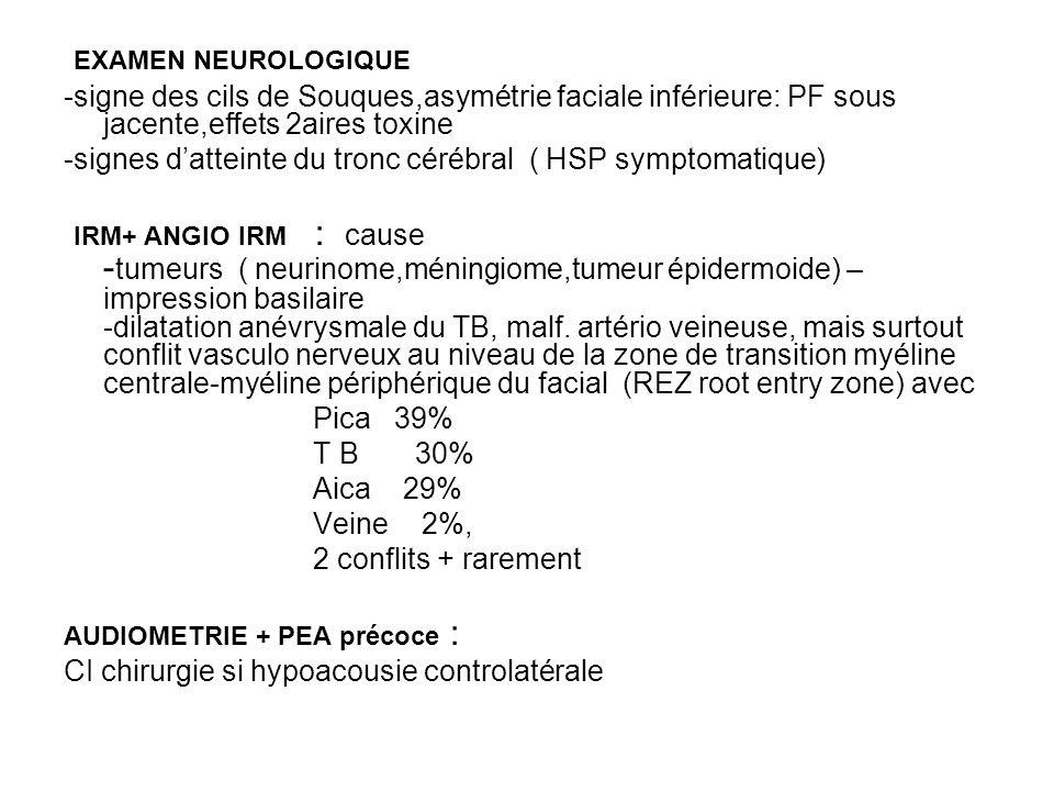 EXAMEN NEUROLOGIQUE -signe des cils de Souques,asymétrie faciale inférieure: PF sous jacente,effets 2aires toxine -signes datteinte du tronc cérébral
