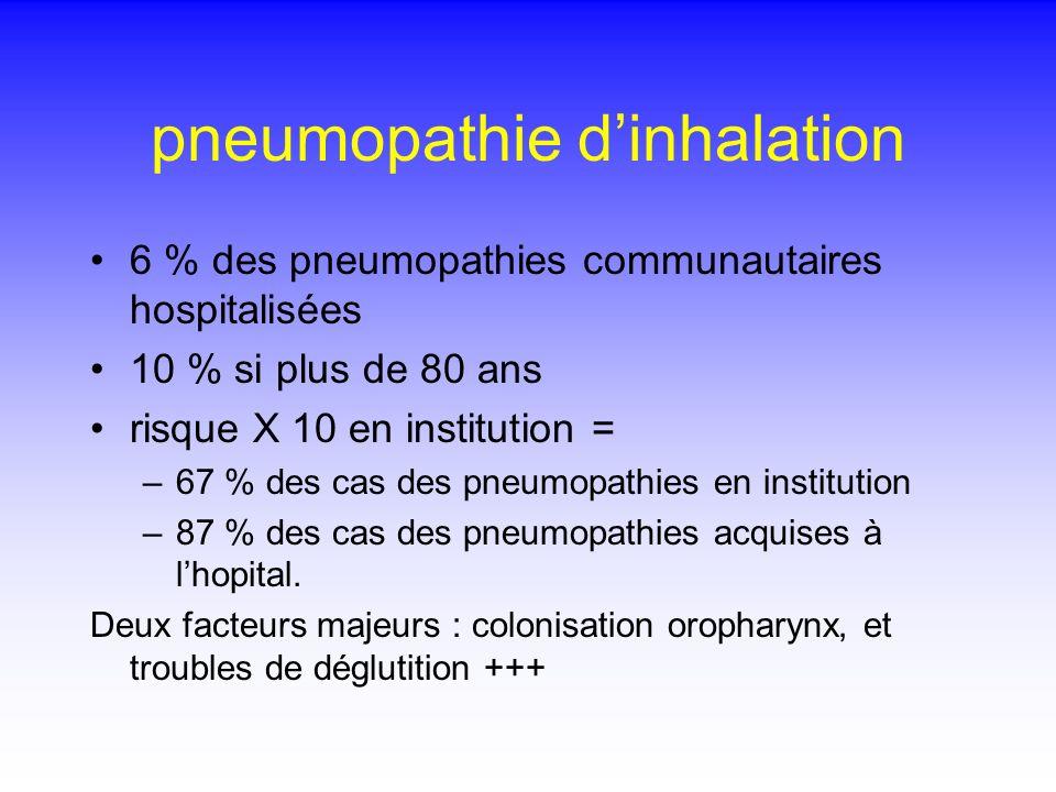 pneumopathie dinhalation 6 % des pneumopathies communautaires hospitalisées 10 % si plus de 80 ans risque X 10 en institution = –67 % des cas des pneu