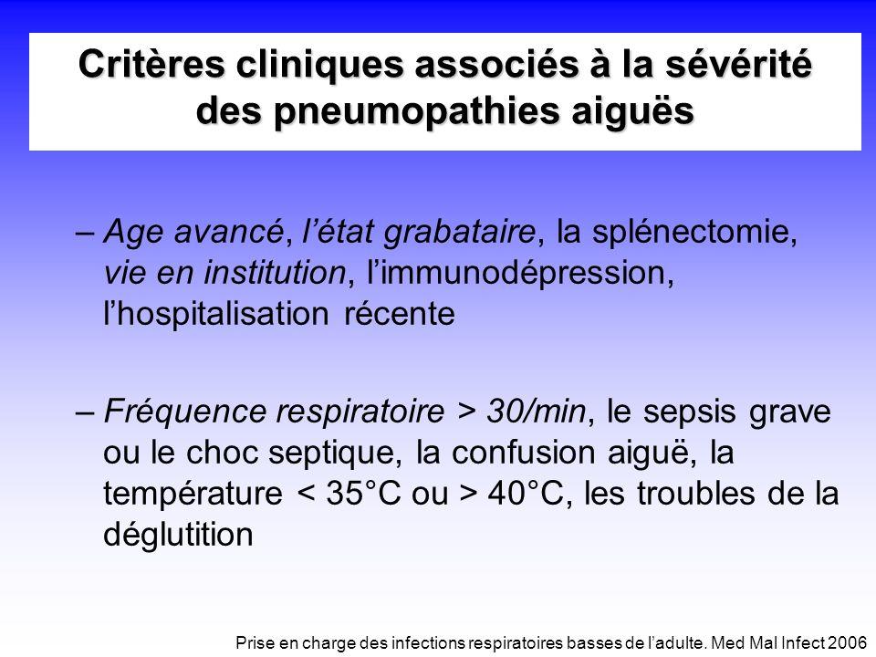 Critères cliniques associés à la sévérité des pneumopathies aiguës –Age avancé, létat grabataire, la splénectomie, vie en institution, limmunodépressi