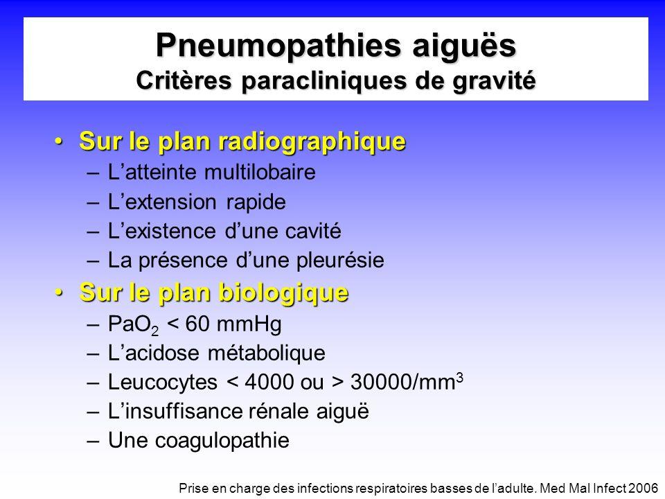 Pneumopathies aiguës Critères paracliniques de gravité Sur le plan radiographiqueSur le plan radiographique –Latteinte multilobaire –Lextension rapide