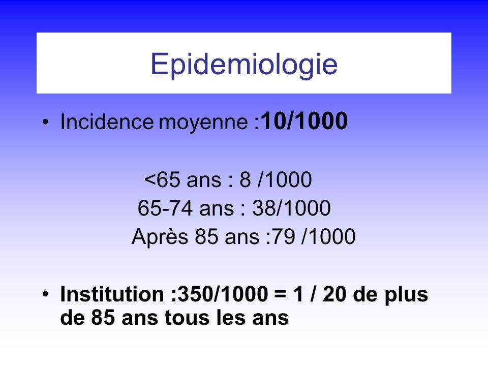 Epidemiologie Incidence moyenne : 10/1000 <65 ans : 8 /1000 65-74 ans : 38/1000 Après 85 ans :79 /1000 Institution :350/1000 = 1 / 20 de plus de 85 an