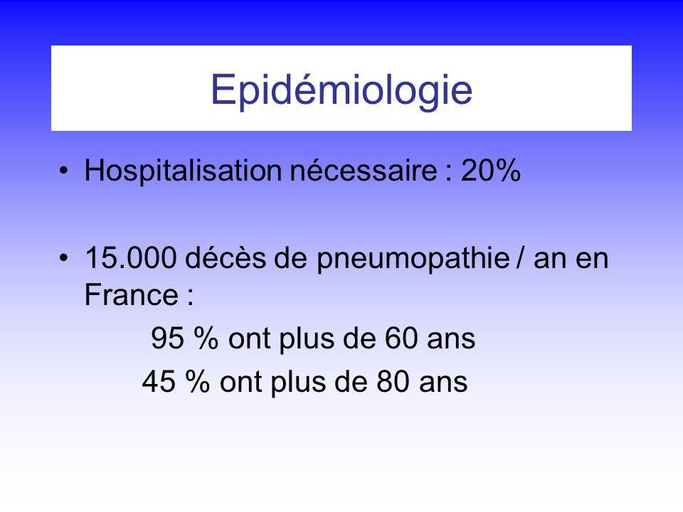 Epidémiologie Hospitalisation nécessaire : 20% 15.000 décès de pneumopathie / an en France : 95 % ont plus de 60 ans 45 % ont plus de 80 ans