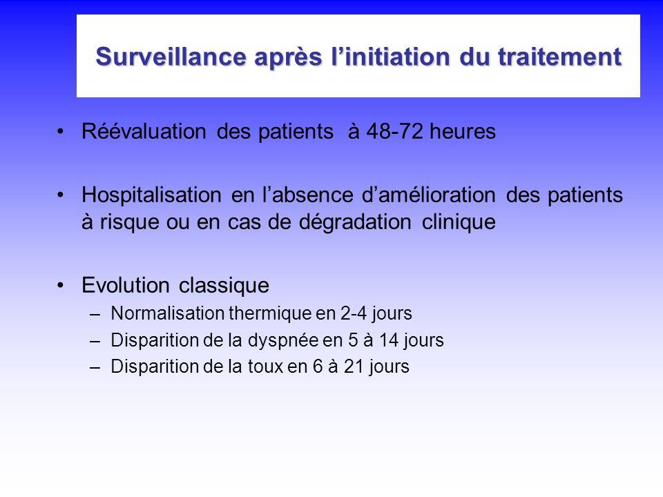 Surveillance après linitiation du traitement Réévaluation des patients à 48-72 heures Hospitalisation en labsence damélioration des patients à risque
