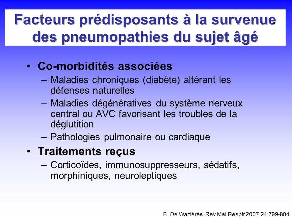 Facteurs prédisposants à la survenue des pneumopathies du sujet âgé Co-morbidités associées –Maladies chroniques (diabète) altérant les défenses natur