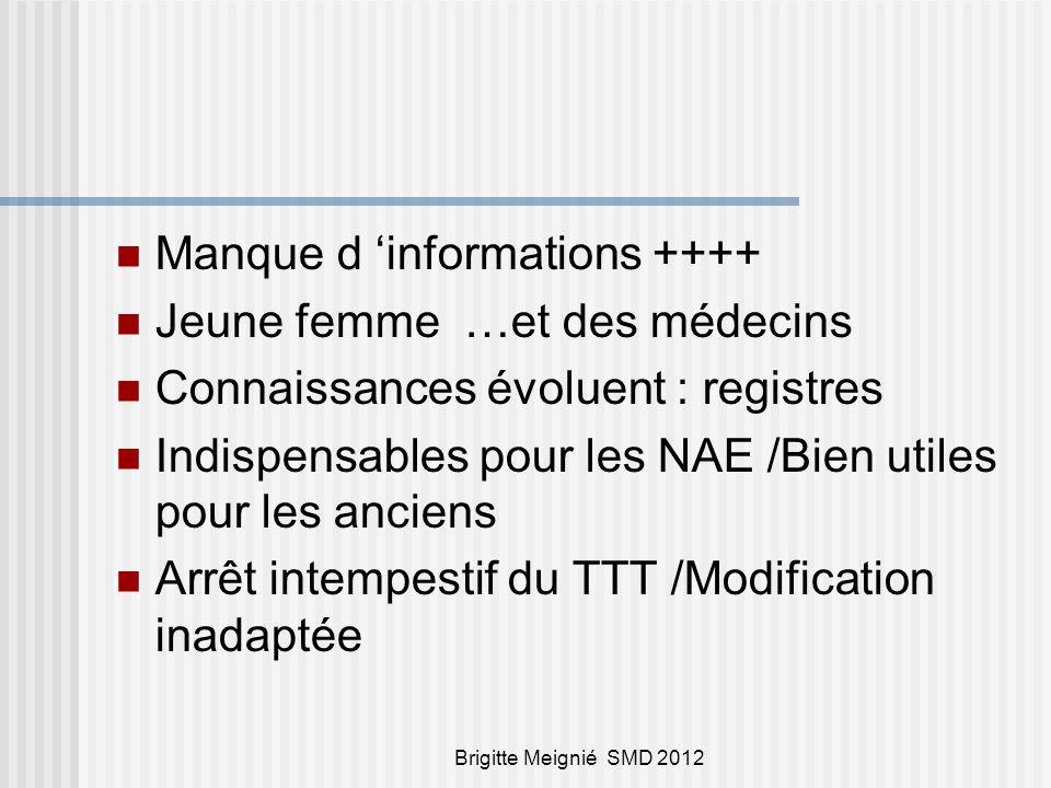 Brigitte Meignié SMD 2012 Manque d informations ++++ Jeune femme …et des médecins Connaissances évoluent : registres Indispensables pour les NAE /Bien utiles pour les anciens Arrêt intempestif du TTT /Modification inadaptée