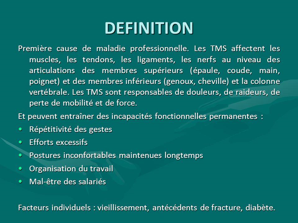 EPIDEMIOLOGIE 80% des maladies professionnelles sont des TMS80% des maladies professionnelles sont des TMS 25% des travailleurs européens se plaignent de maux de dos25% des travailleurs européens se plaignent de maux de dos 23% se plaignent de douleurs musculaires23% se plaignent de douleurs musculaires 1 salarié sur 13, ressent des douleurs quotidiennes, daprès une étude régionale1 salarié sur 13, ressent des douleurs quotidiennes, daprès une étude régionale Nombre de cas de TMS indémnisés :Nombre de cas de TMS indémnisés : Daprès une étude faite en 2005 sur lensemble des hôpitaux du territoire français, on trouve une prévalence de 56% du personnel soignant souffrant dun TMSDaprès une étude faite en 2005 sur lensemble des hôpitaux du territoire français, on trouve une prévalence de 56% du personnel soignant souffrant dun TMS AnnéeNombre 19922602 200324000