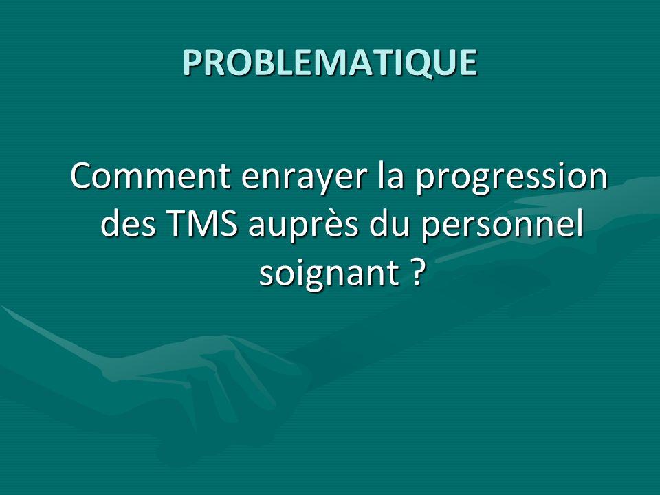 PROBLEMATIQUE Comment enrayer la progression des TMS auprès du personnel soignant ? Comment enrayer la progression des TMS auprès du personnel soignan
