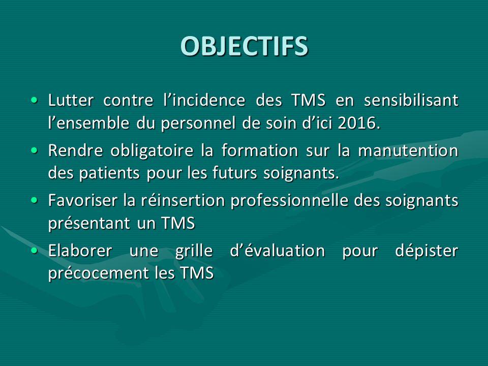 OBJECTIFS Lutter contre lincidence des TMS en sensibilisant lensemble du personnel de soin dici 2016.Lutter contre lincidence des TMS en sensibilisant