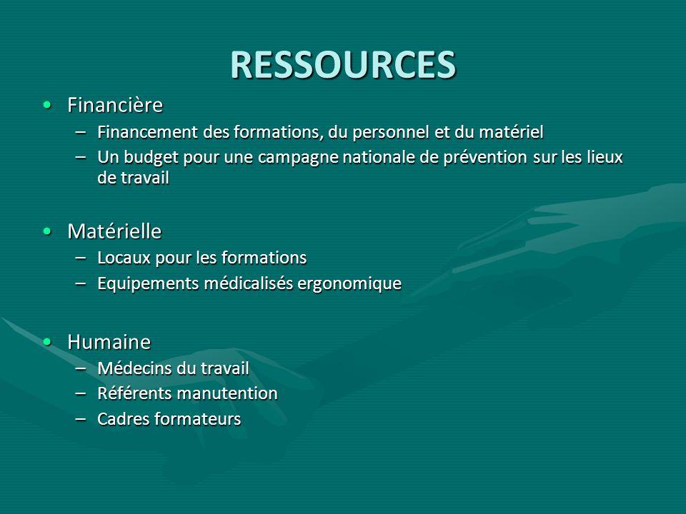 RESSOURCES FinancièreFinancière –Financement des formations, du personnel et du matériel –Un budget pour une campagne nationale de prévention sur les