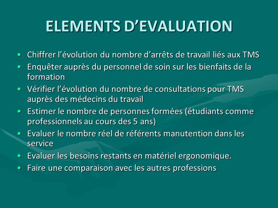 ELEMENTS DEVALUATION Chiffrer lévolution du nombre darrêts de travail liés aux TMSChiffrer lévolution du nombre darrêts de travail liés aux TMS Enquêt