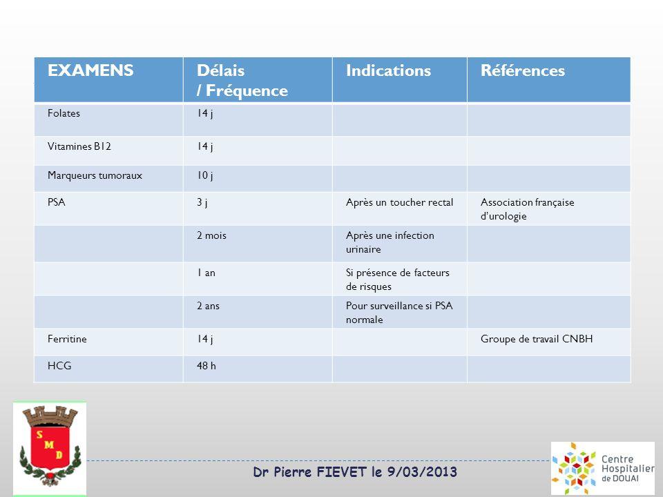 Dr Pierre FIEVET le 9/03/2013 EXAMENSDélais / Fréquence IndicationsRéférences Folates14 j Vitamines B1214 j Marqueurs tumoraux10 j PSA3 jAprès un touc