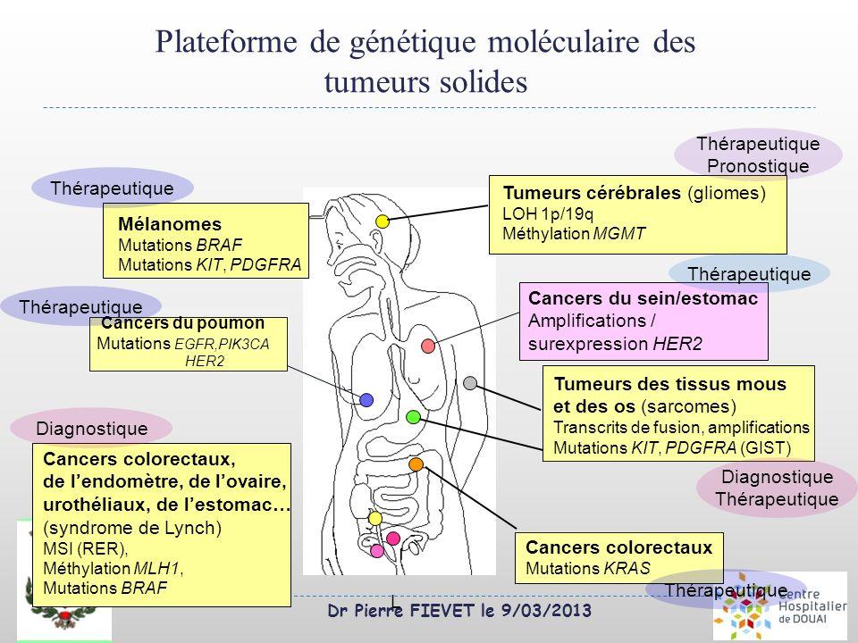 Dr Pierre FIEVET le 9/03/2013 Tumeurs cérébrales (gliomes) LOH 1p/19q Méthylation MGMT Cancers colorectaux Mutations KRAS Cancers colorectaux, de lend