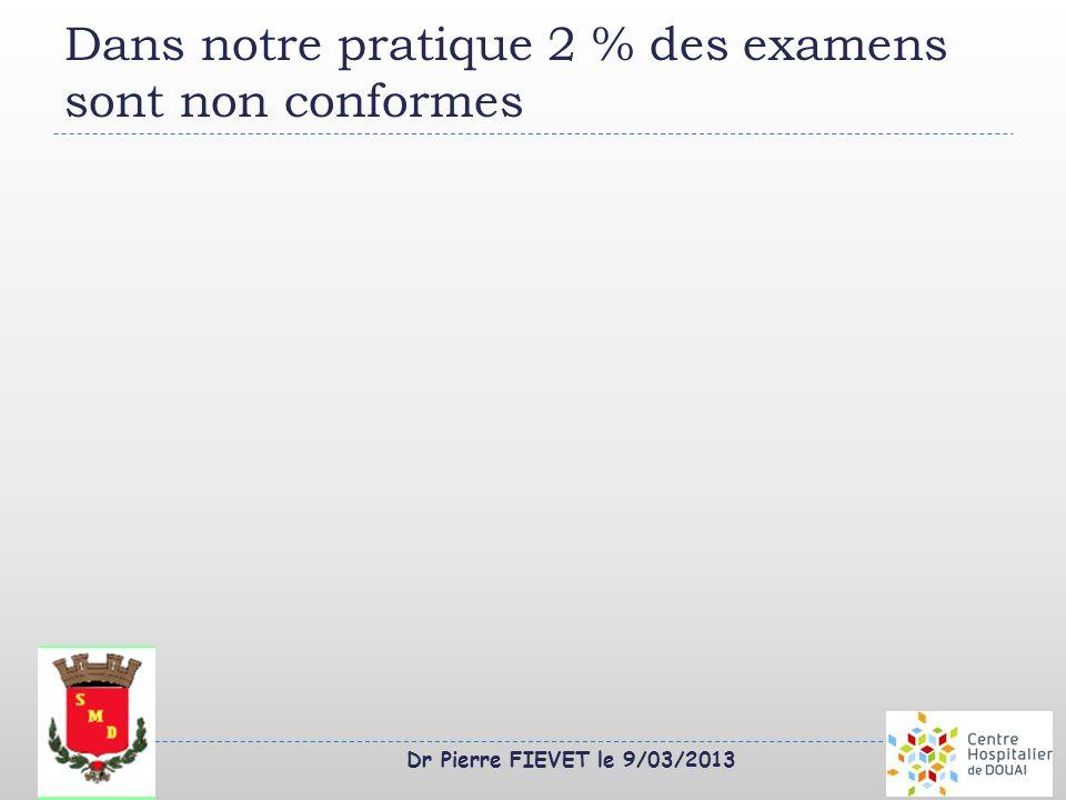 Dr Pierre FIEVET le 9/03/2013 Dans notre pratique 2 % des examens sont non conformes
