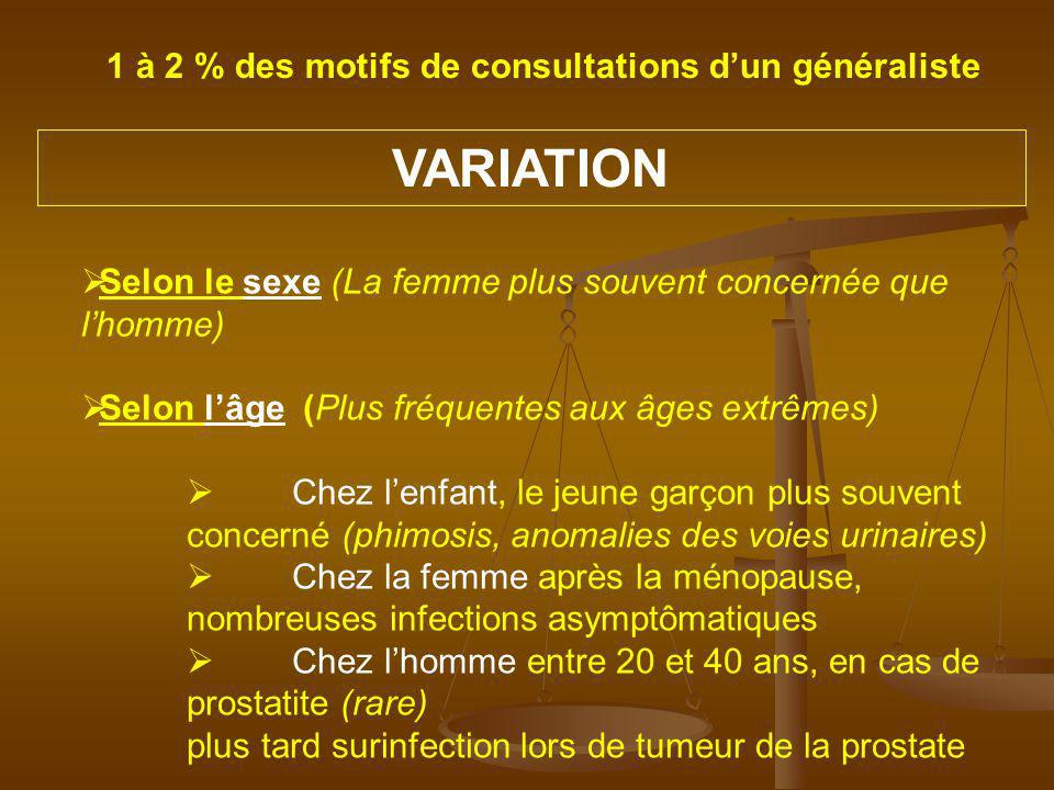 Grossesse compression des voies urinaires risque dinfection rénale chez la femme prématurité chez lenfant Diabète mal équilibré (la femme est plus exposée) Uropathie sous-jacente Immunodépression SITUATIONS A RISQUE