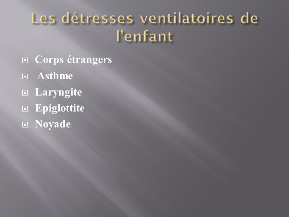 Corps étrangers Asthme Laryngite Epiglottite Noyade