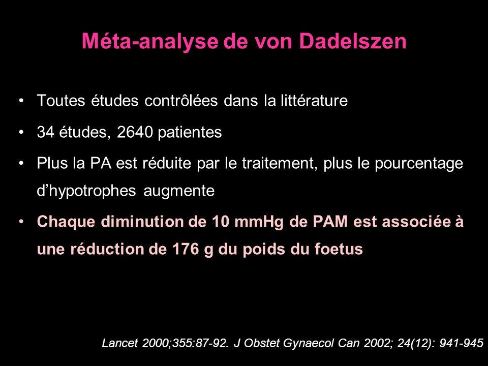 Méta-analyse de von Dadelszen Toutes études contrôlées dans la littérature 34 études, 2640 patientes Plus la PA est réduite par le traitement, plus le
