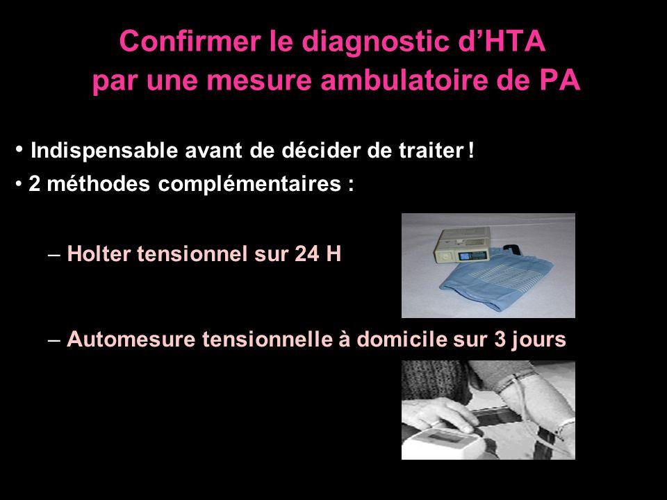 Confirmer le diagnostic dHTA par une mesure ambulatoire de PA Indispensable avant de décider de traiter ! 2 méthodes complémentaires : – Holter tensio