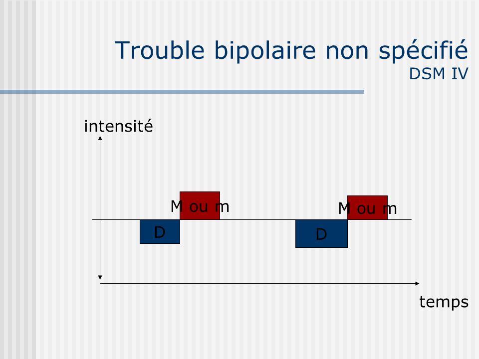 Trouble bipolaire non spécifié DSM IV D D M ou m temps intensité