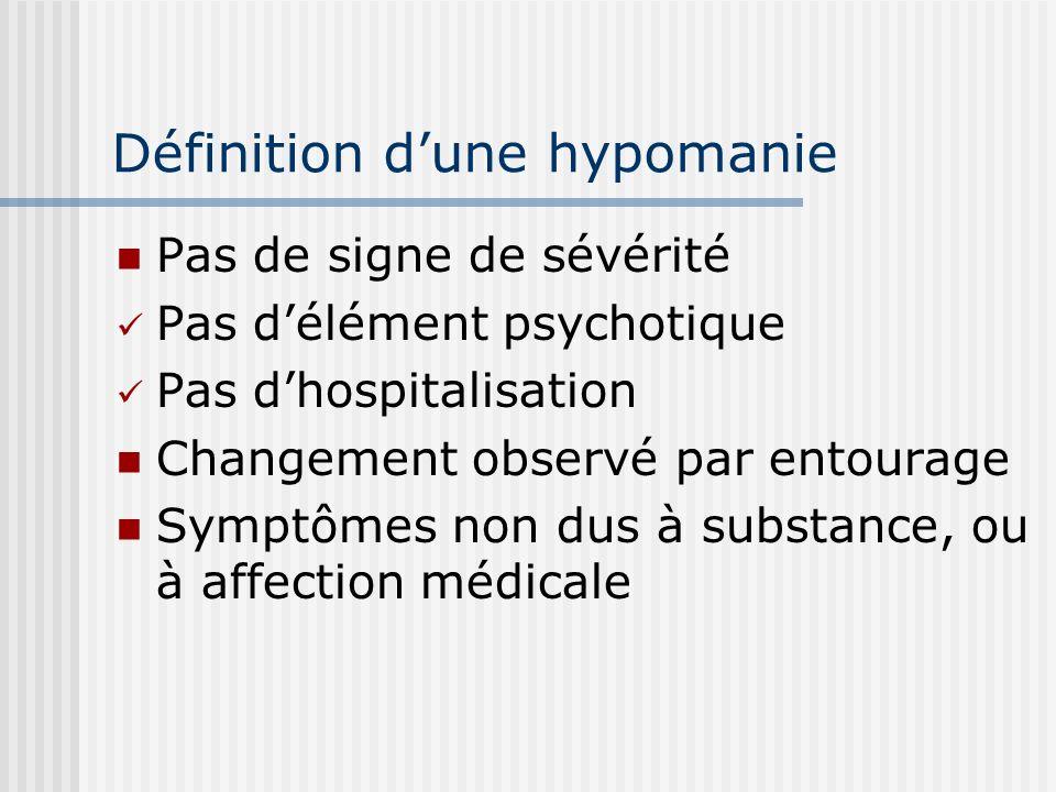 Définition dune hypomanie Pas de signe de sévérité Pas délément psychotique Pas dhospitalisation Changement observé par entourage Symptômes non dus à