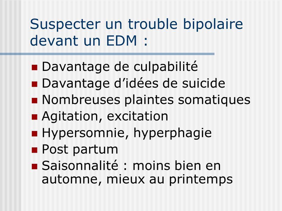 Suspecter un trouble bipolaire devant un EDM : Davantage de culpabilité Davantage didées de suicide Nombreuses plaintes somatiques Agitation, excitati