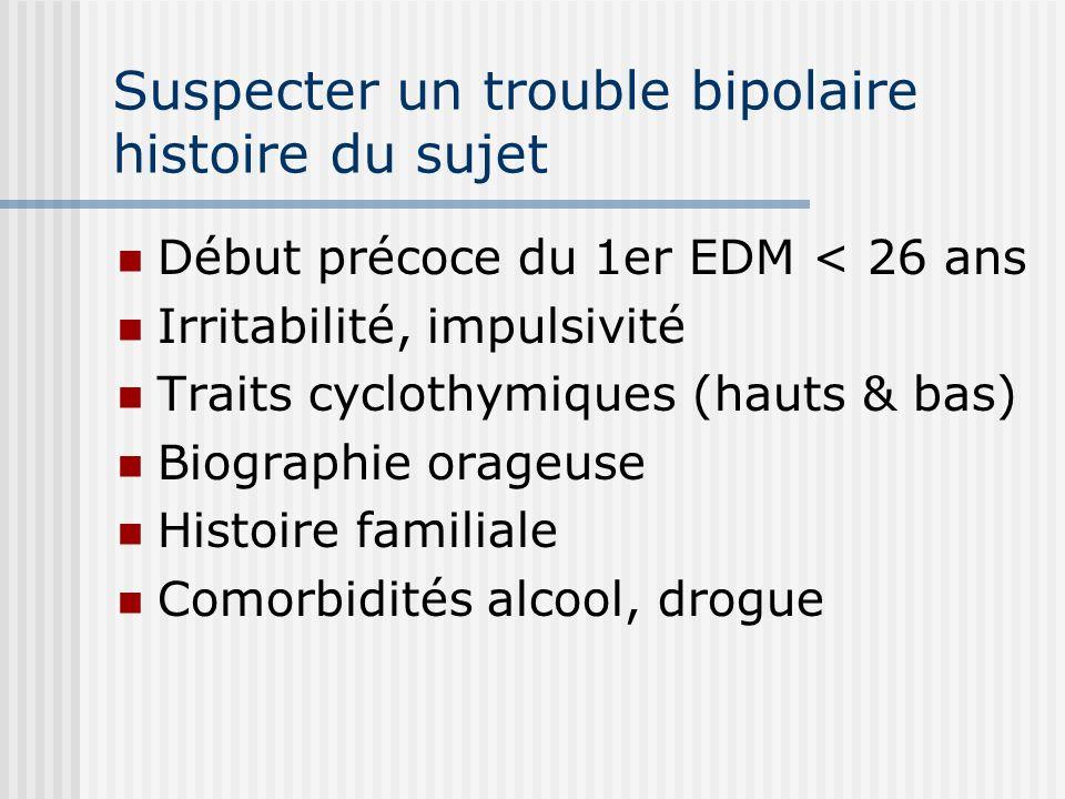 Suspecter un trouble bipolaire histoire du sujet Début précoce du 1er EDM < 26 ans Irritabilité, impulsivité Traits cyclothymiques (hauts & bas) Biogr