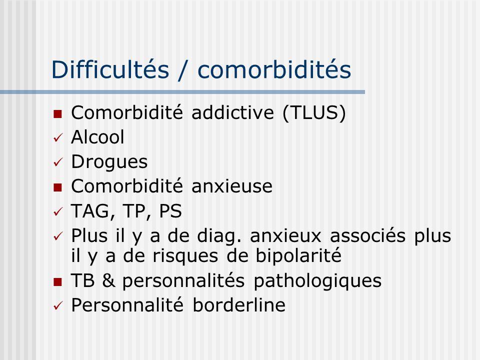 Difficultés / comorbidités Comorbidité addictive (TLUS) Alcool Drogues Comorbidité anxieuse TAG, TP, PS Plus il y a de diag. anxieux associés plus il