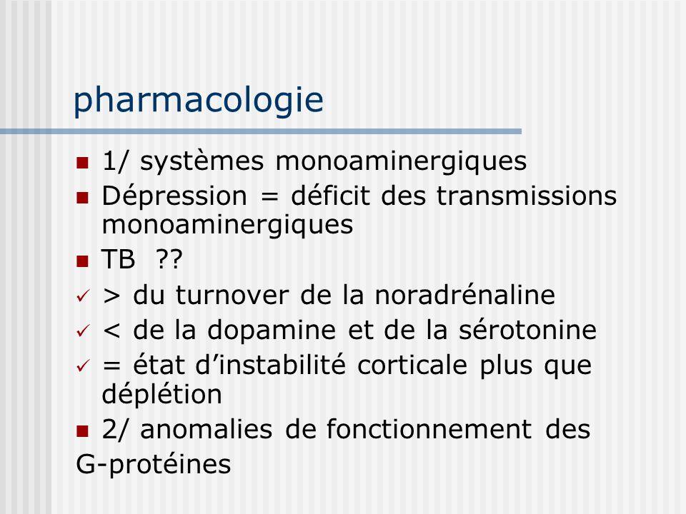 pharmacologie 1/ systèmes monoaminergiques Dépression = déficit des transmissions monoaminergiques TB ?? > du turnover de la noradrénaline < de la dop
