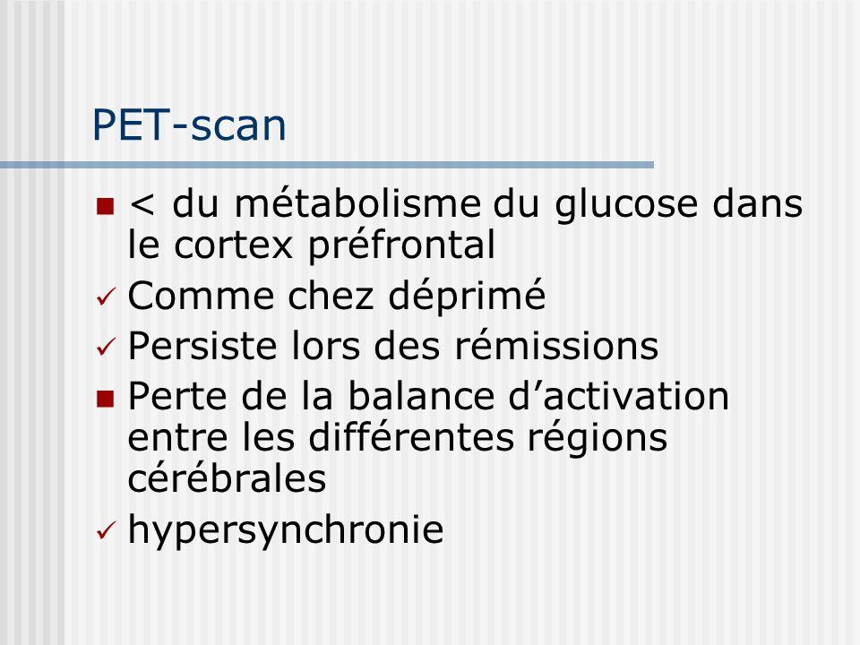 PET-scan < du métabolisme du glucose dans le cortex préfrontal Comme chez déprimé Persiste lors des rémissions Perte de la balance dactivation entre l