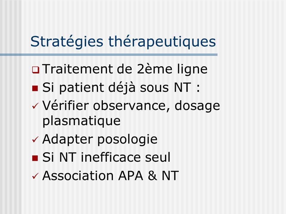 Stratégies thérapeutiques Traitement de 2ème ligne Si patient déjà sous NT : Vérifier observance, dosage plasmatique Adapter posologie Si NT inefficac