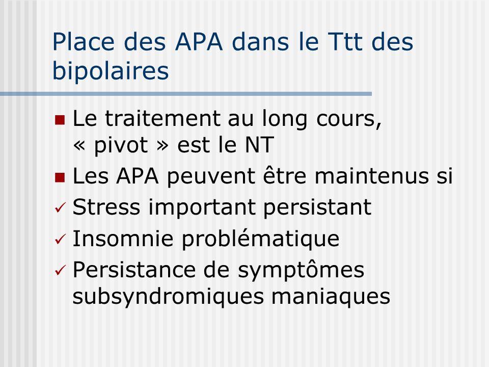 Place des APA dans le Ttt des bipolaires Le traitement au long cours, « pivot » est le NT Les APA peuvent être maintenus si Stress important persistan