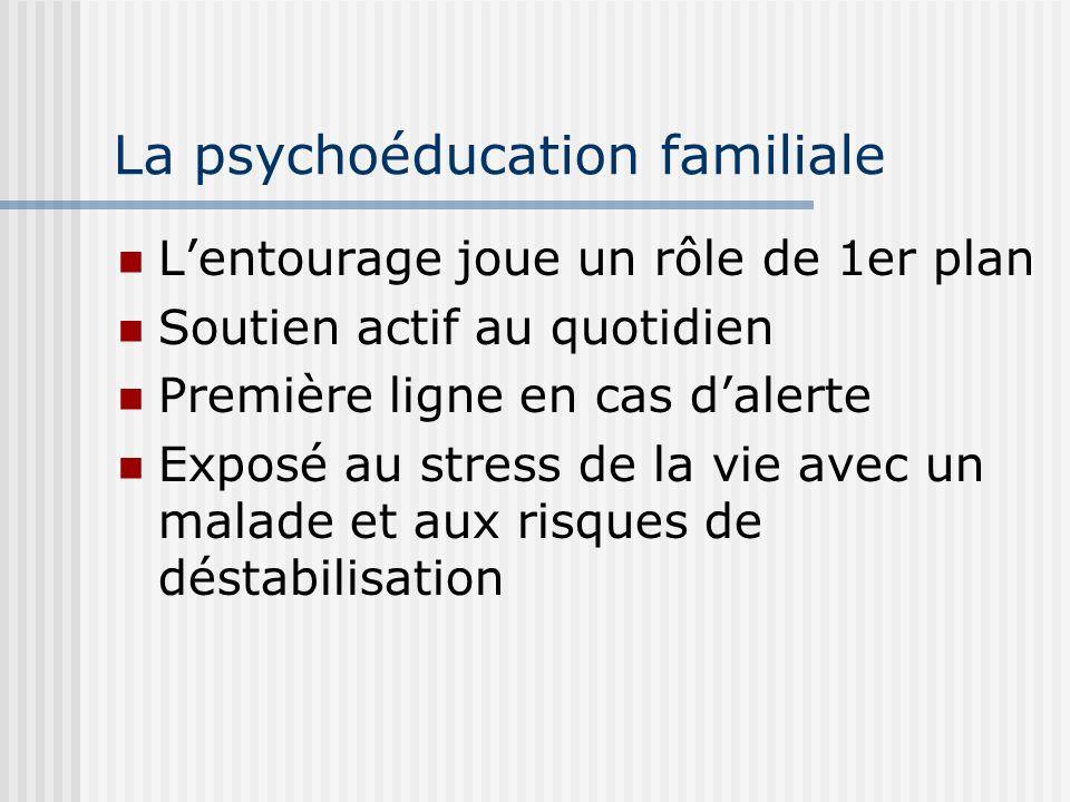 La psychoéducation familiale Lentourage joue un rôle de 1er plan Soutien actif au quotidien Première ligne en cas dalerte Exposé au stress de la vie a