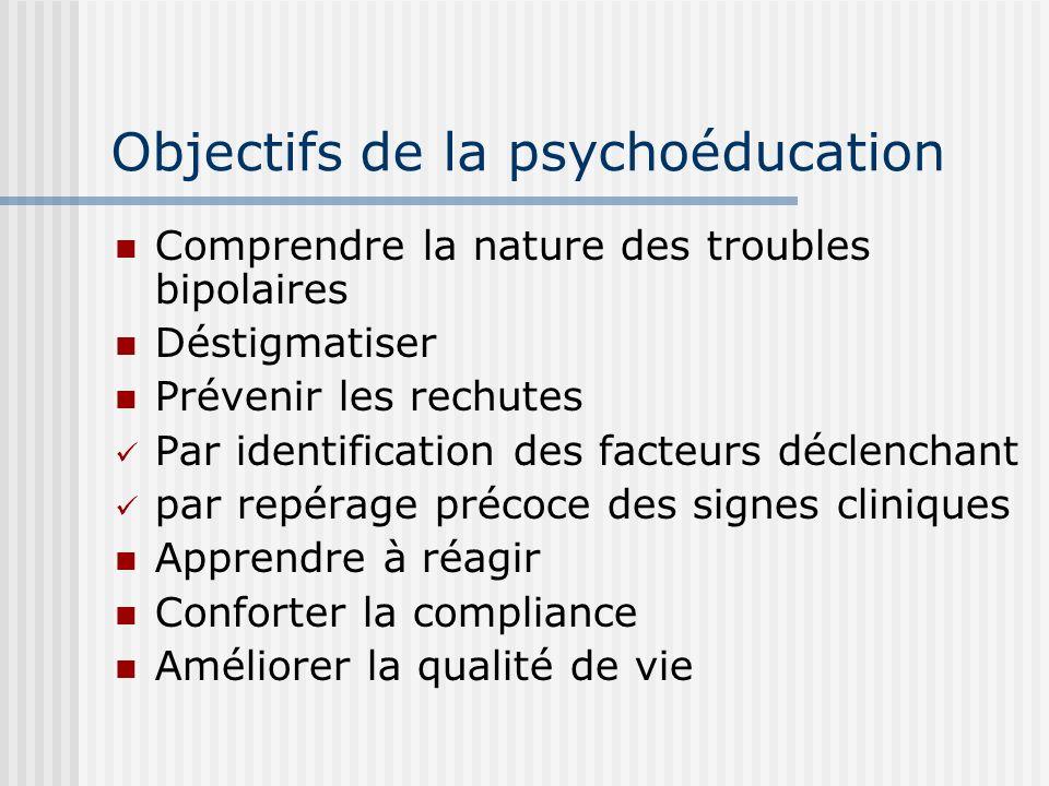 Objectifs de la psychoéducation Comprendre la nature des troubles bipolaires Déstigmatiser Prévenir les rechutes Par identification des facteurs décle