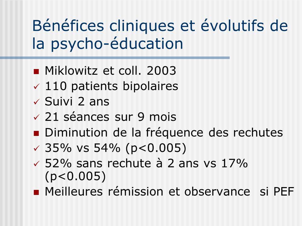 Bénéfices cliniques et évolutifs de la psycho-éducation Miklowitz et coll. 2003 110 patients bipolaires Suivi 2 ans 21 séances sur 9 mois Diminution d