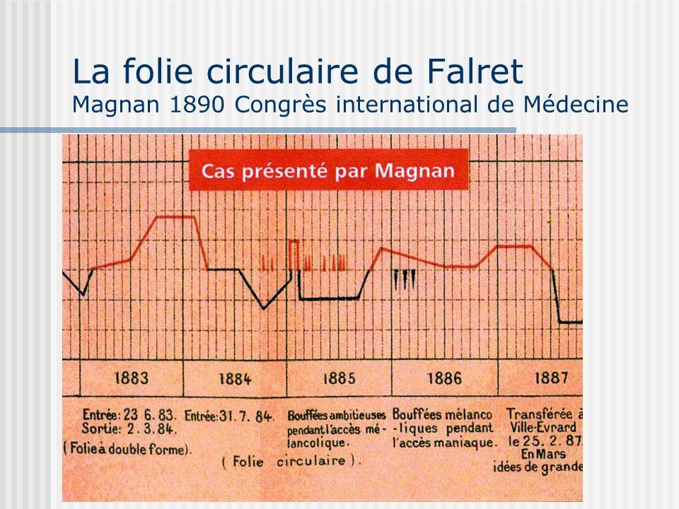 La folie circulaire de Falret Magnan 1890 Congrès international de Médecine