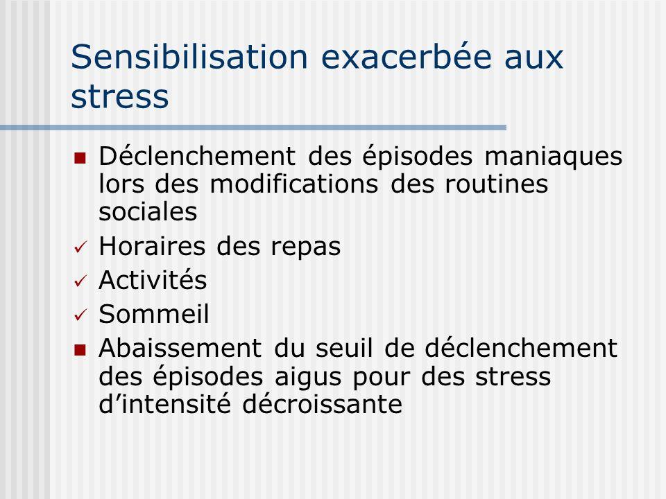 Sensibilisation exacerbée aux stress Déclenchement des épisodes maniaques lors des modifications des routines sociales Horaires des repas Activités So
